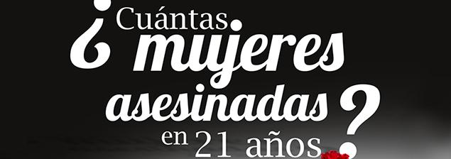 Femicidios en Costa Rica